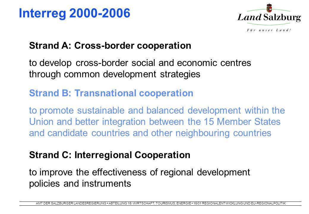 AMT DER SALZBURGER LANDESREGIERUNG ABTEILUNG 15: WIRTSCHAFT, TOURISMUS, ENERGIE 15/01 REGIONALENTWICKLUNG UND EU-REGIONALPOLITIK Project flow from idea to results 3  submission of declaration of expenditure to national co-funding authorities  confirmation of correctness of declarations by nat.