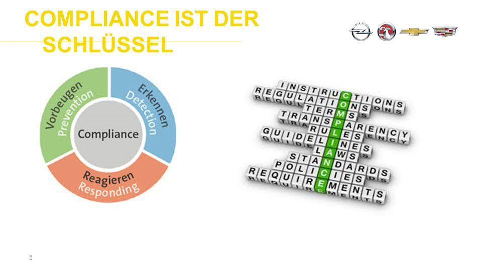 AUSLANDSARBEIT KONKRET 6 Business Development Legal / Tax Government Relations Kerngeschä ft