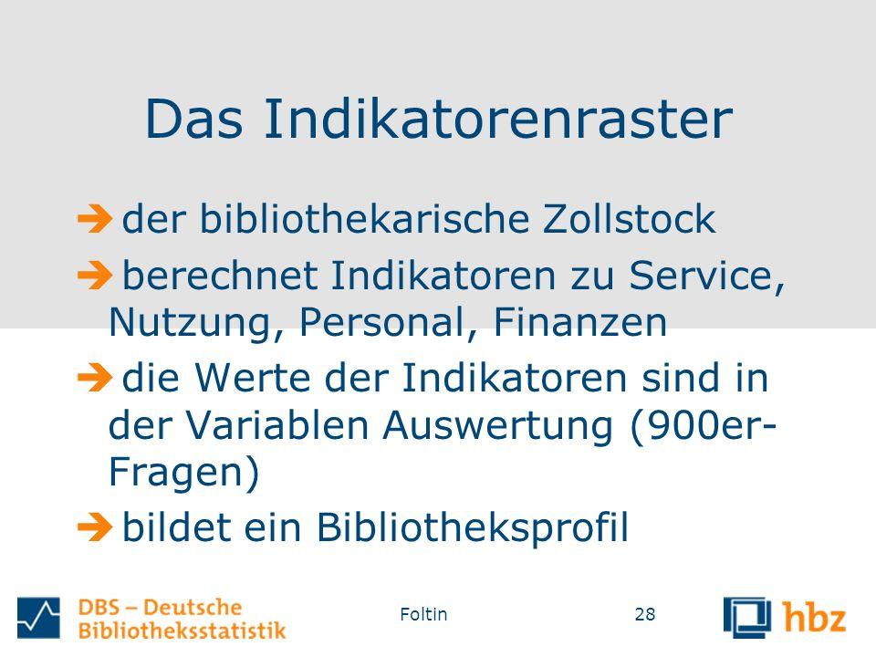 Das Indikatorenraster  der bibliothekarische Zollstock  berechnet Indikatoren zu Service, Nutzung, Personal, Finanzen  die Werte der Indikatoren sind in der Variablen Auswertung (900er- Fragen)  bildet ein Bibliotheksprofil Foltin28