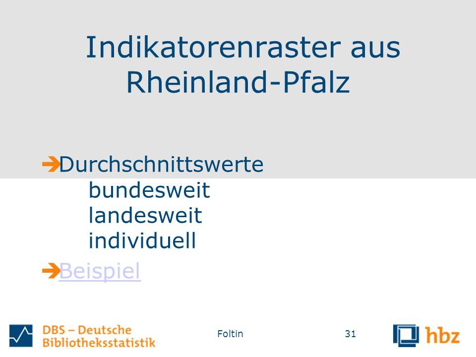 Indikatorenraster aus Rheinland-Pfalz  Durchschnittswerte bundesweit landesweit individuell  Beispiel Beispiel Foltin31