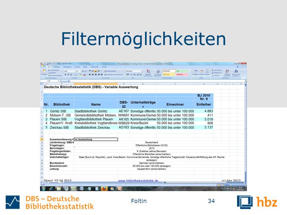 Filtermöglichkeiten 34Foltin