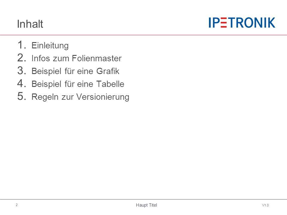 Haupt Titel V1.0 2 Inhalt 1. Einleitung 2. Infos zum Folienmaster 3.