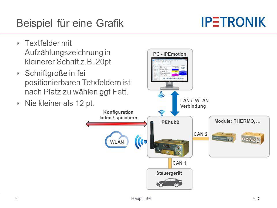 Haupt Titel V1.0 5 Beispiel für eine Grafik IPEhub2 Steuergerät CAN 1 CAN 2 Module: THERMO, … WLAN PC - IPEmotion ‣ Textfelder mit Aufzählungszeichnung in kleinerer Schrift z.B.