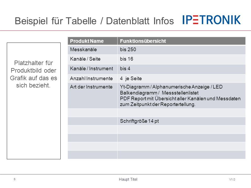 Haupt Titel V1.0 6 Beispiel für Tabelle / Datenblatt Infos Produkt NameFunktionsübersicht Messkanälebis 250 Kanäle / Seitebis 16 Kanäle / Instrumentbi