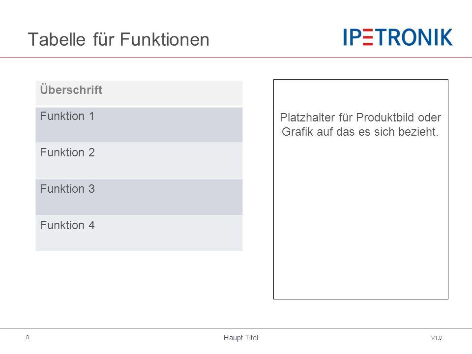 Haupt Titel V1.0 8 Tabelle für Funktionen Überschrift Funktion 1 Funktion 2 Funktion 3 Funktion 4 Platzhalter für Produktbild oder Grafik auf das es s