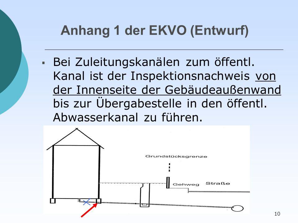 10 Anhang 1 der EKVO (Entwurf)  Bei Zuleitungskanälen zum öffentl.
