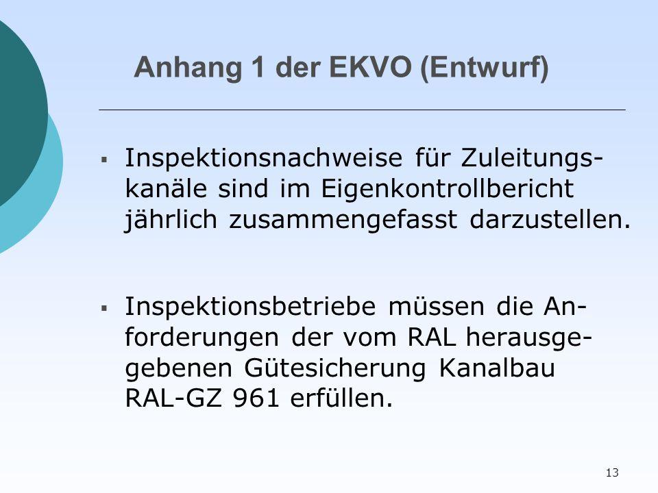 13 Anhang 1 der EKVO (Entwurf)  Inspektionsnachweise für Zuleitungs- kanäle sind im Eigenkontrollbericht jährlich zusammengefasst darzustellen.