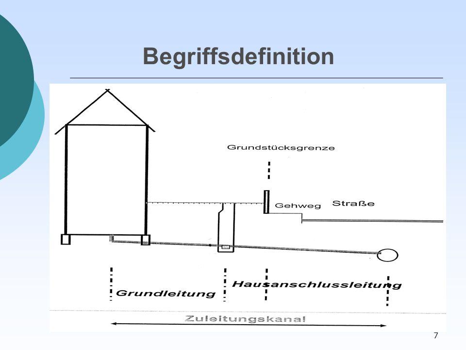 7 Begriffsdefinition