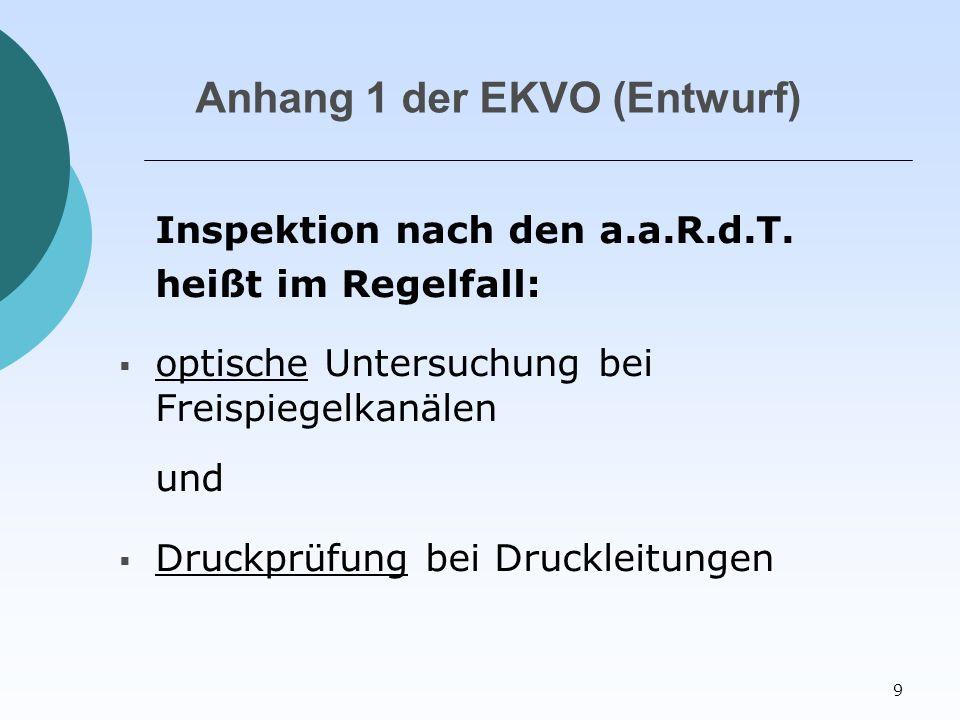 9 Anhang 1 der EKVO (Entwurf) Inspektion nach den a.a.R.d.T.