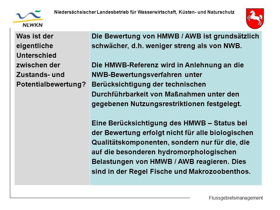 Flussgebietsmanagement Niedersächsischer Landesbetrieb für Wasserwirtschaft, Küsten- und Naturschutz Was ist der eigentliche Unterschied zwischen der Zustands- und Potentialbewertung.