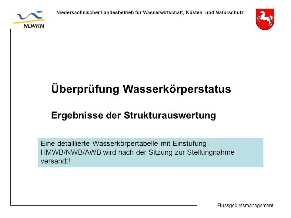 Flussgebietsmanagement Niedersächsischer Landesbetrieb für Wasserwirtschaft, Küsten- und Naturschutz Überprüfung Wasserkörperstatus Ergebnisse der Strukturauswertung Eine detaillierte Wasserkörpertabelle mit Einstufung HMWB/NWB/AWB wird nach der Sitzung zur Stellungnahme versandt!