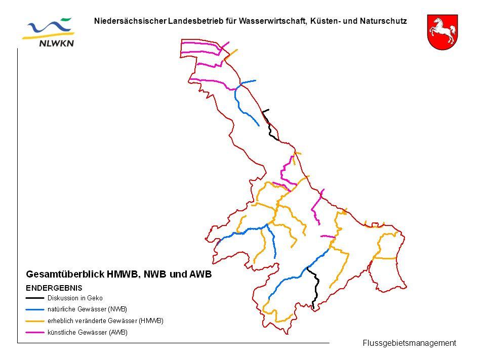 Flussgebietsmanagement Niedersächsischer Landesbetrieb für Wasserwirtschaft, Küsten- und Naturschutz