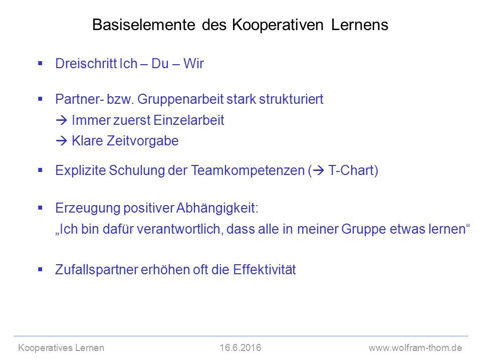 Kooperatives Lernen16.6.2016www.wolfram-thom.de Basiselemente des Kooperativen Lernens  Partner- bzw.