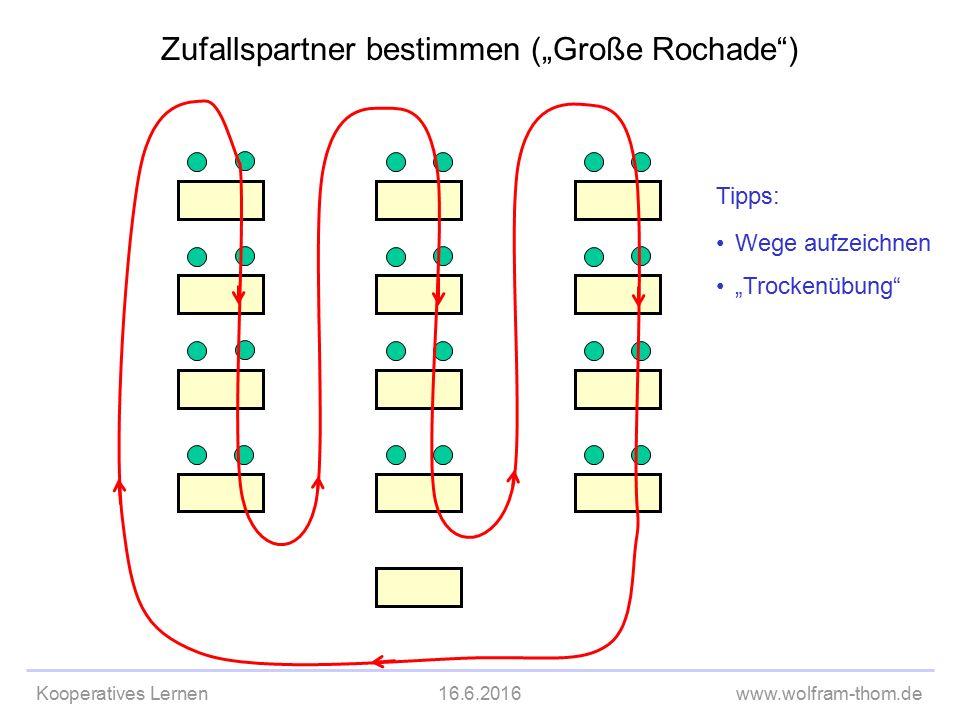 """Kooperatives Lernen16.6.2016www.wolfram-thom.de Zufallspartner bestimmen (""""Große Rochade ) Tipps: Wege aufzeichnen """"Trockenübung"""
