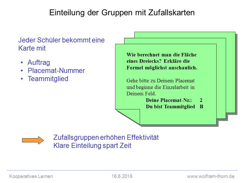 Kooperatives Lernen16.6.2016www.wolfram-thom.de Einteilung der Gruppen mit Zufallskarten Jeder Schüler bekommt eine Karte mit Zufallsgruppen erhöhen Effektivität Klare Einteilung spart Zeit Wie berechnet man die Fläche eines Dreiecks.
