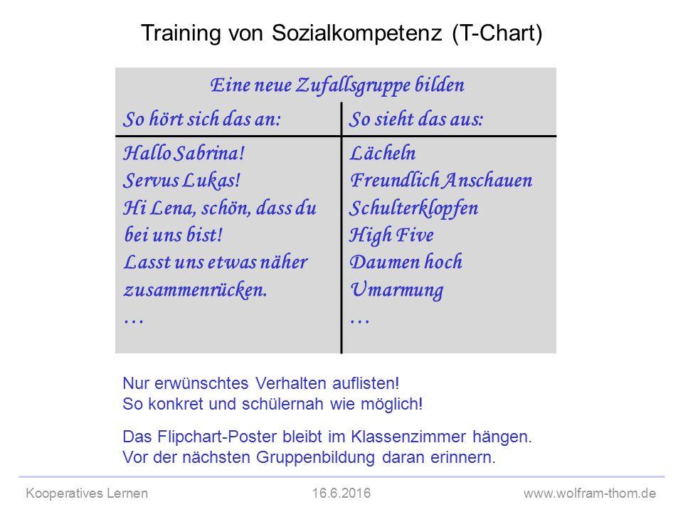 Kooperatives Lernen16.6.2016www.wolfram-thom.de Training von Sozialkompetenz (T-Chart) Eine neue Zufallsgruppe bilden So hört sich das an:So sieht das aus: Hallo Sabrina.