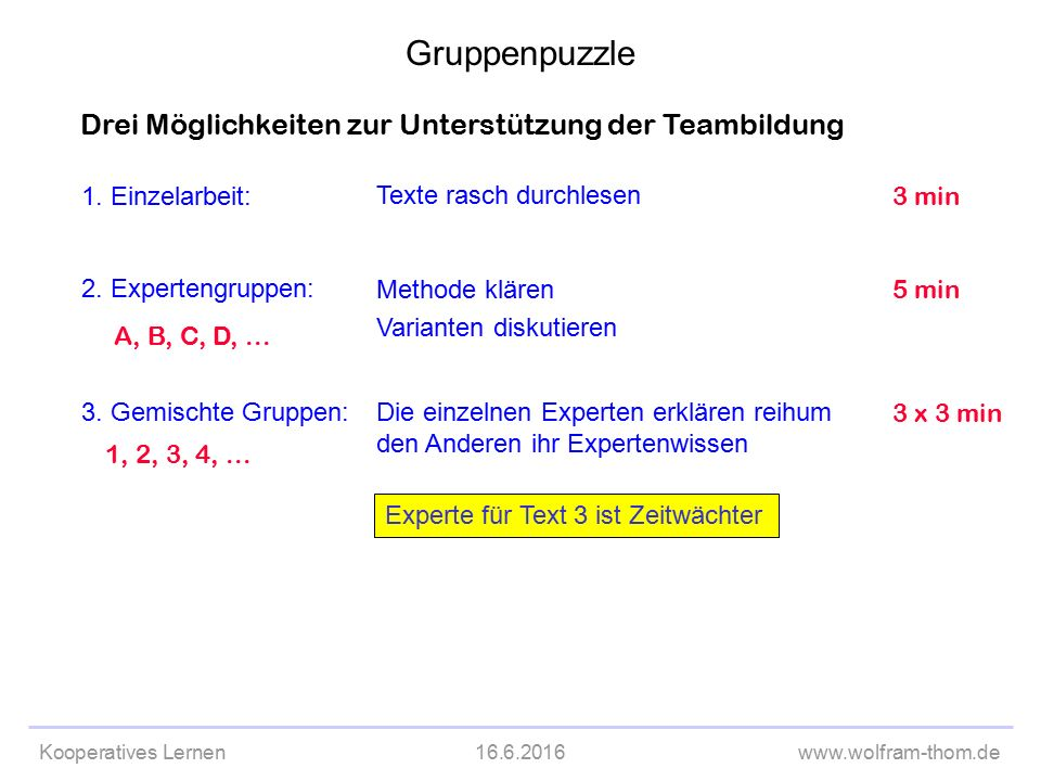 Kooperatives Lernen16.6.2016www.wolfram-thom.de Drei Möglichkeiten zur Unterstützung der Teambildung 1.