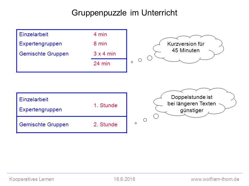 Kooperatives Lernen16.6.2016www.wolfram-thom.de Einzelarbeit4 min Expertengruppen8 min Gemischte Gruppen3 x 4 min 24 min 1.