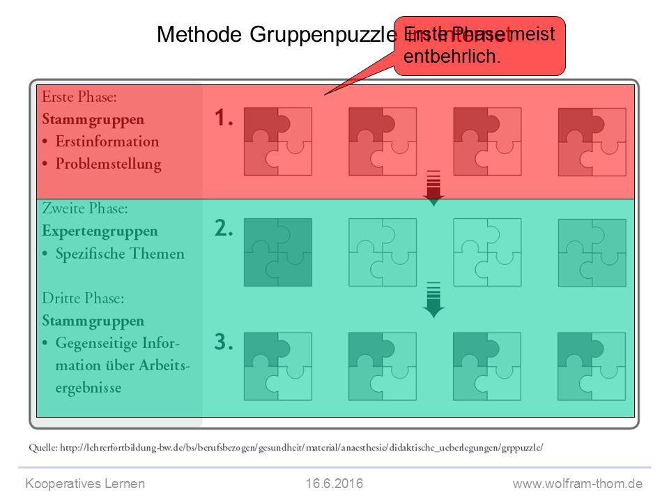 Kooperatives Lernen16.6.2016www.wolfram-thom.de Methode Gruppenpuzzle im Internet Erste Phase meist entbehrlich.