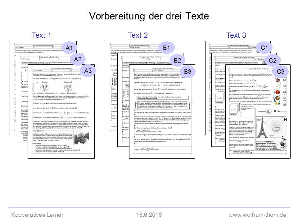 Kooperatives Lernen16.6.2016www.wolfram-thom.de Vorbereitung der drei Texte Text 1Text 2Text 3 A1 A2 A3 B1 B2 B3 C1 C2 C3