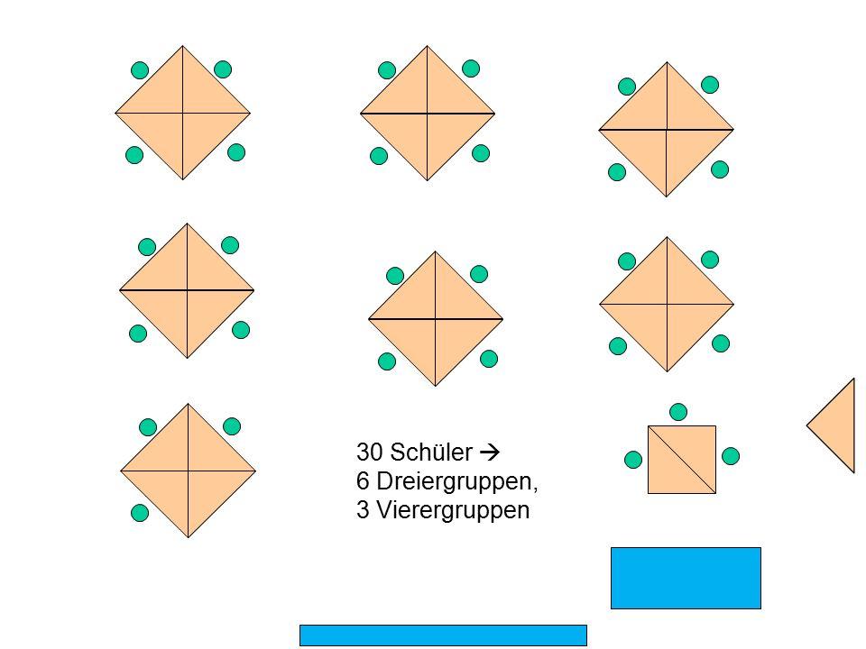 30 Schüler  6 Dreiergruppen, 3 Vierergruppen