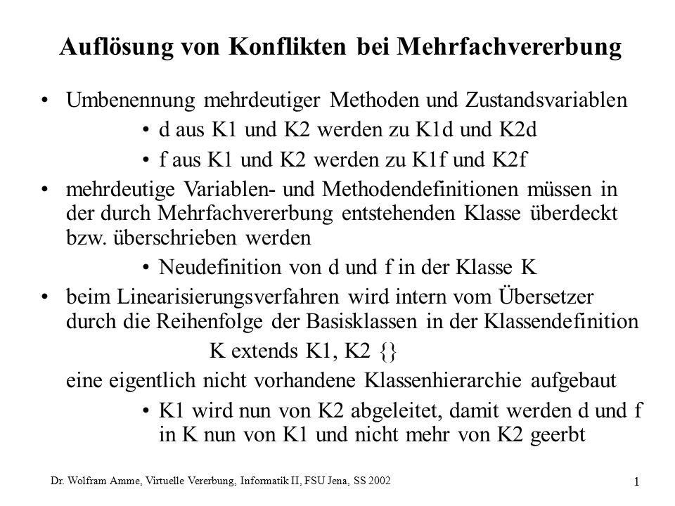 Dr. Wolfram Amme, Virtuelle Vererbung, Informatik II, FSU Jena, SS 2002 1 Auflösung von Konflikten bei Mehrfachvererbung Umbenennung mehrdeutiger Meth