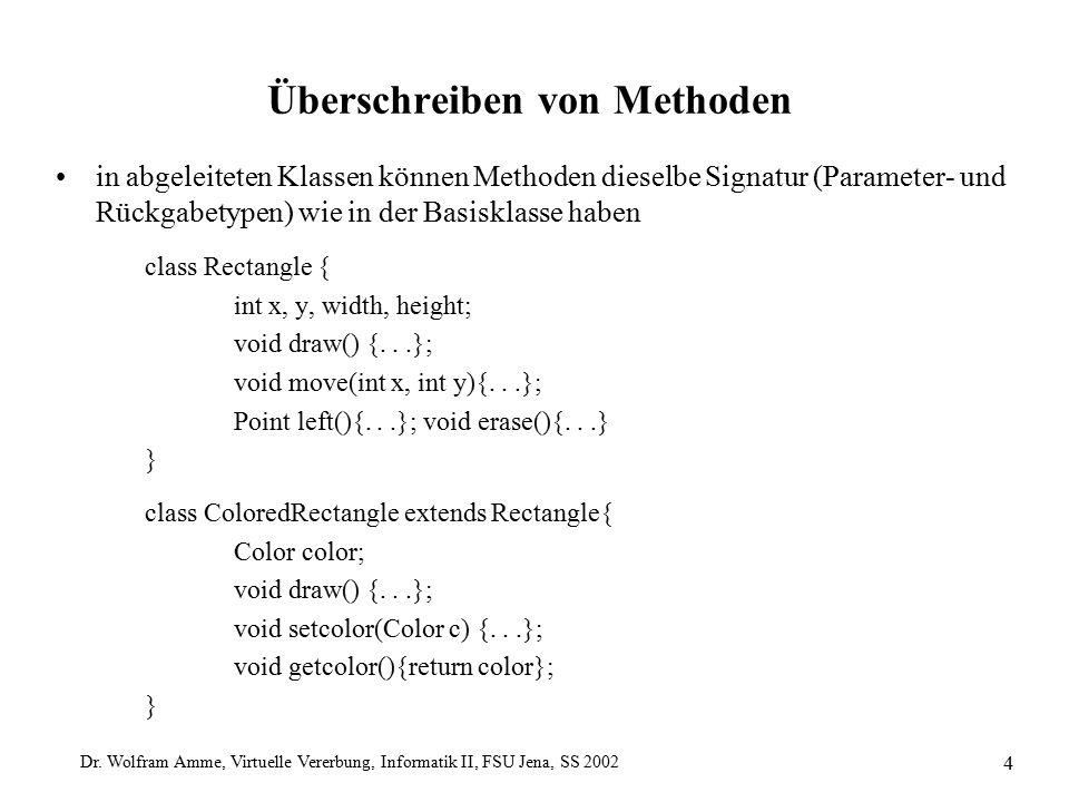 Dr. Wolfram Amme, Virtuelle Vererbung, Informatik II, FSU Jena, SS 2002 4 Überschreiben von Methoden in abgeleiteten Klassen können Methoden dieselbe