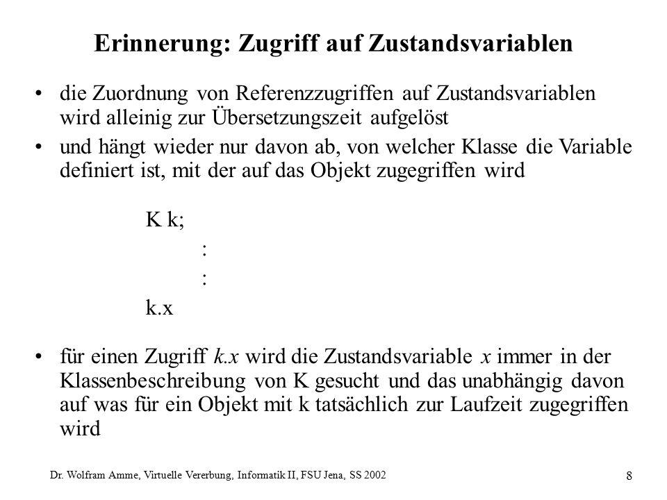 Dr. Wolfram Amme, Virtuelle Vererbung, Informatik II, FSU Jena, SS 2002 8 Erinnerung: Zugriff auf Zustandsvariablen die Zuordnung von Referenzzugriffe