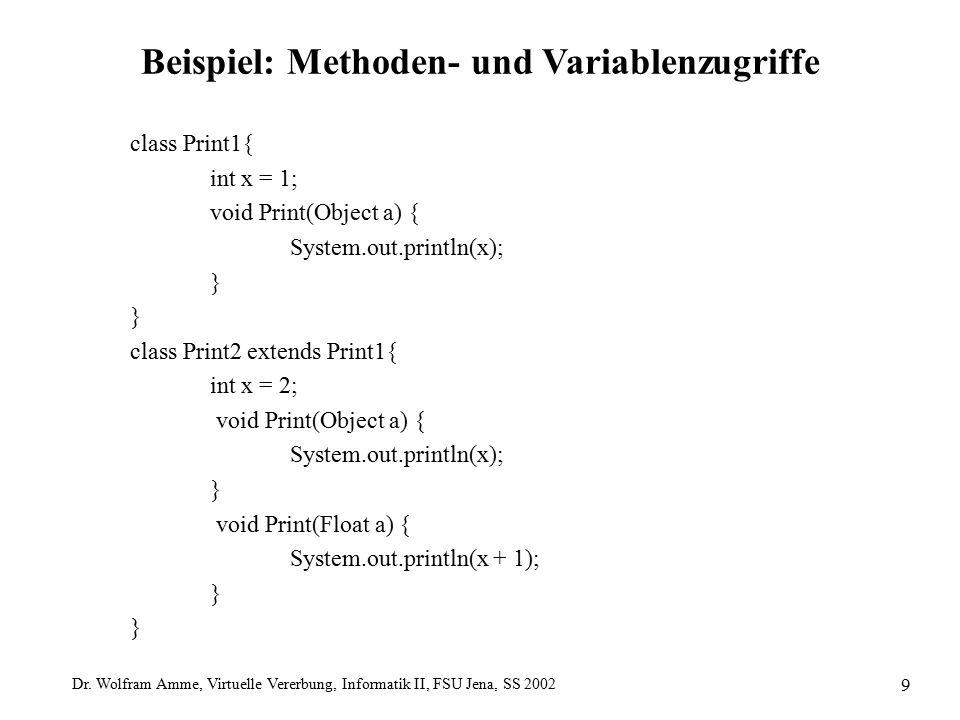 Dr. Wolfram Amme, Virtuelle Vererbung, Informatik II, FSU Jena, SS 2002 9 Beispiel: Methoden- und Variablenzugriffe class Print1{ int x = 1; void Prin