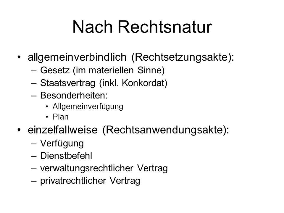Nach Adressat Privater: –Staatsvertrag (inkl.Konkordate), soweit self-executing –Gesetz (inkl.