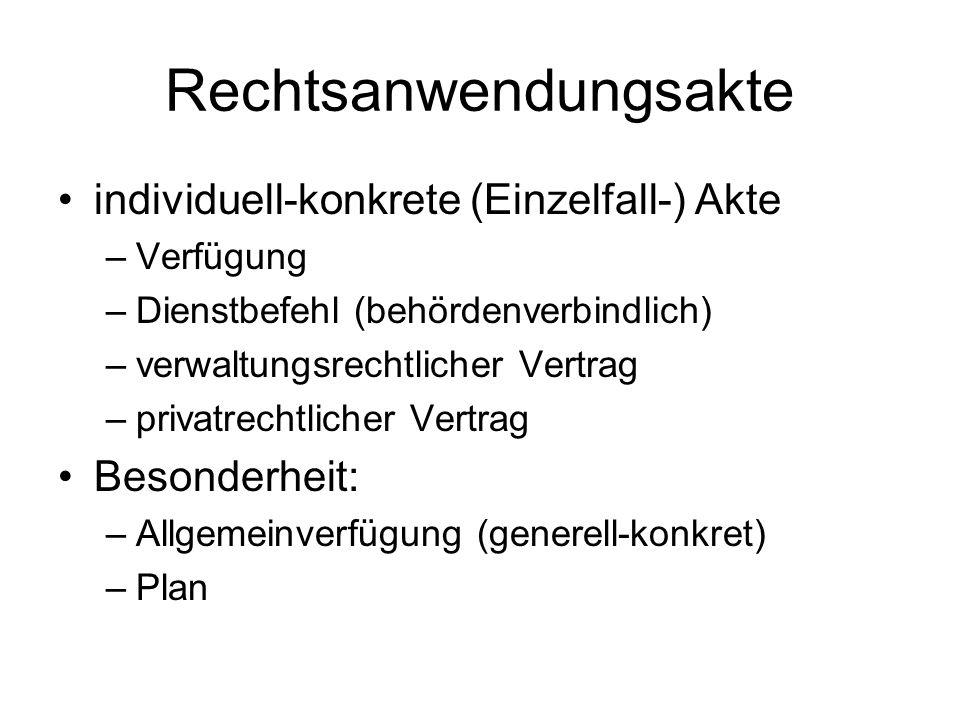 Rechtsakte der Bundesversammlung rechtsetzend (Art.