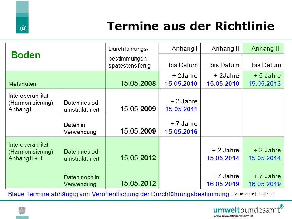 22.06.2016| Folie 13 Termine aus der Richtlinie Durchführungs- Anhang IAnhang IIAnhang III bestimmungen spätestens fertig bis Datum Metadaten 15.05.2008 + 2Jahre 15.05.2010 + 5 Jahre 15.05.2013 Interoperabilität (Harmonisierung) Anhang I Daten neu od.