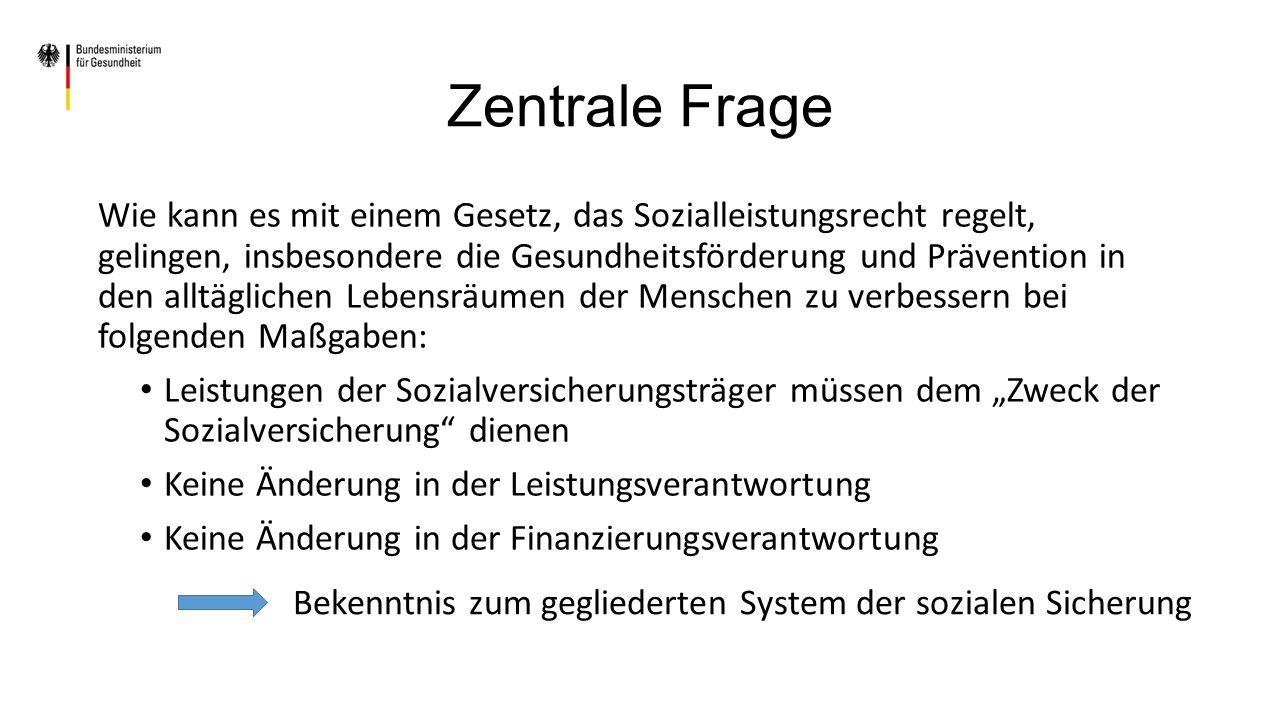 Bund: Rahmenempfehlungen 19.2.2016 Hessen: Landesrahmenvereinbarung 1.4.2016 Thüringen: Landesrahmenvereinbarung 7.4.2016 Land...