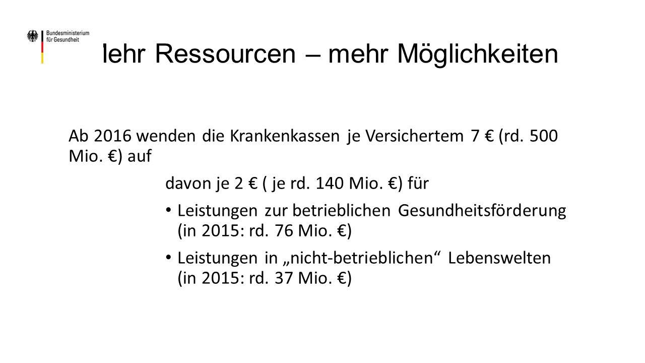 Mehr Ressourcen – mehr Möglichkeiten Ab 2016 wenden die Krankenkassen je Versichertem 7 € (rd.