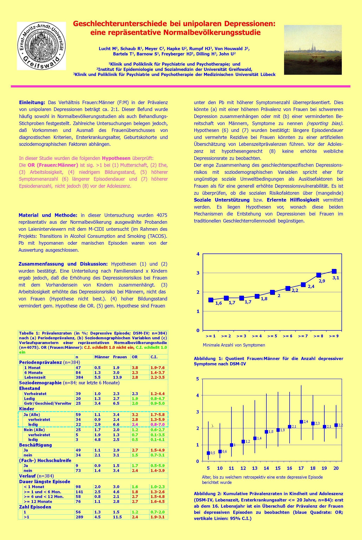 Geschlechterunterschiede bei unipolaren Depressionen: eine repräsentative Normalbevölkerungsstudie Lucht M 1, Schaub R 1, Meyer C 2, Hapke U 2, Rumpf