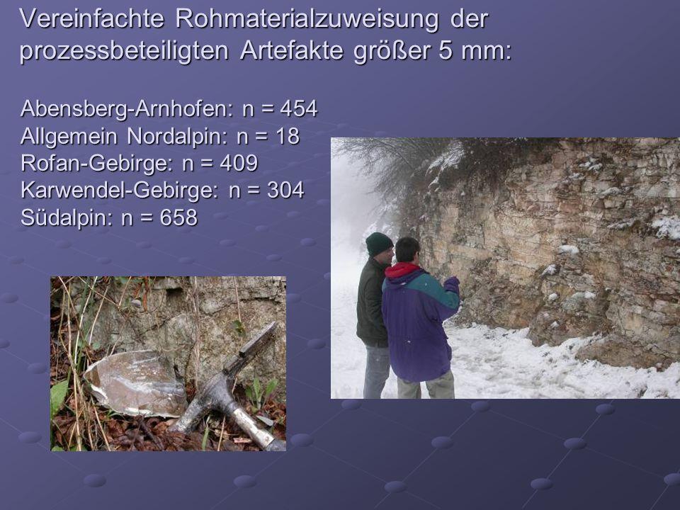 Vereinfachte Rohmaterialzuweisung der prozessbeteiligten Artefakte größer 5 mm: Abensberg-Arnhofen: n = 454 Allgemein Nordalpin: n = 18 Rofan-Gebirge: