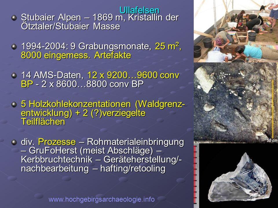 Ullafelsen Stubaier Alpen – 1869 m, Kristallin der Ötztaler/Stubaier Masse 1994-2004: 9 Grabungsmonate, 25 m 2, 8000 eingemess. Artefakte 14 AMS-Daten