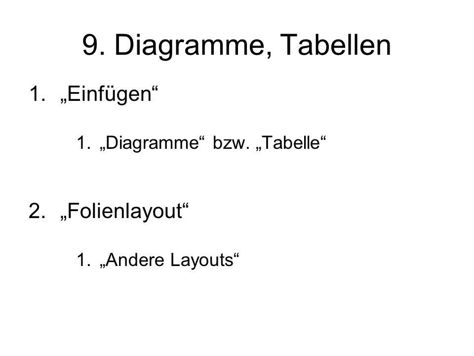 """9. Diagramme, Tabellen 1.""""Einfügen 1.""""Diagramme bzw."""