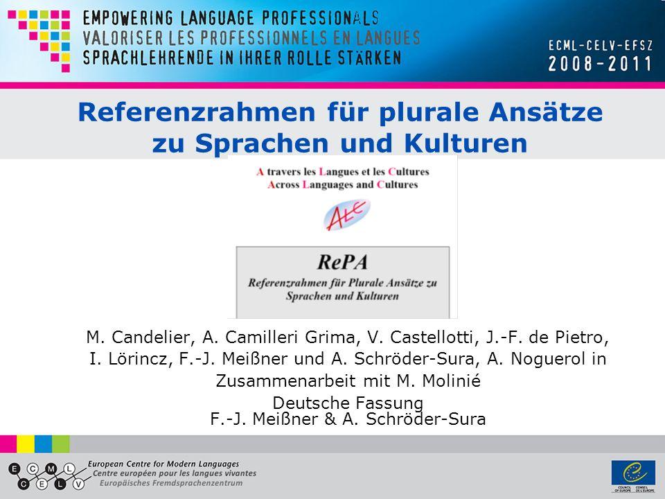 Referenzrahmen für plurale Ansätze zu Sprachen und Kulturen M.