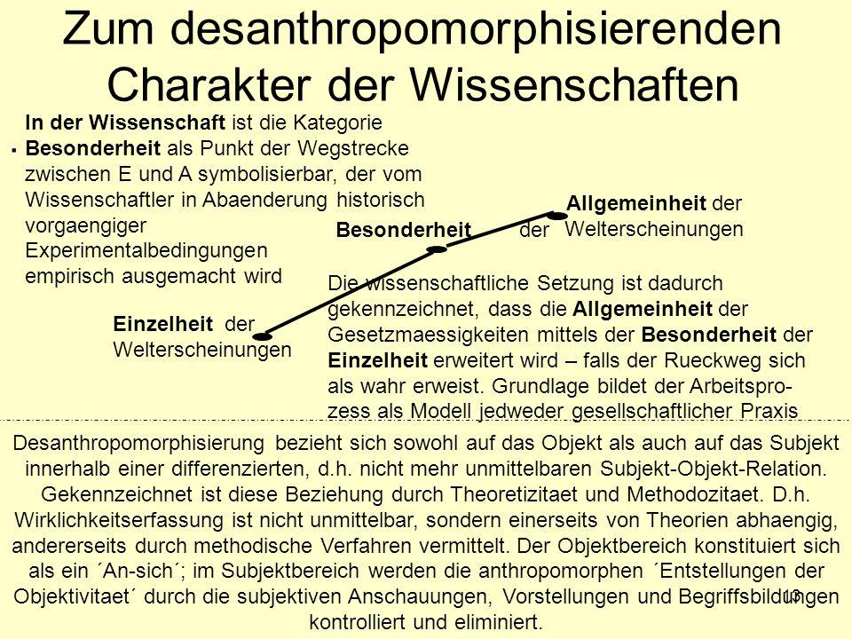 13 Zum desanthropomorphisierenden Charakter der Wissenschaften.