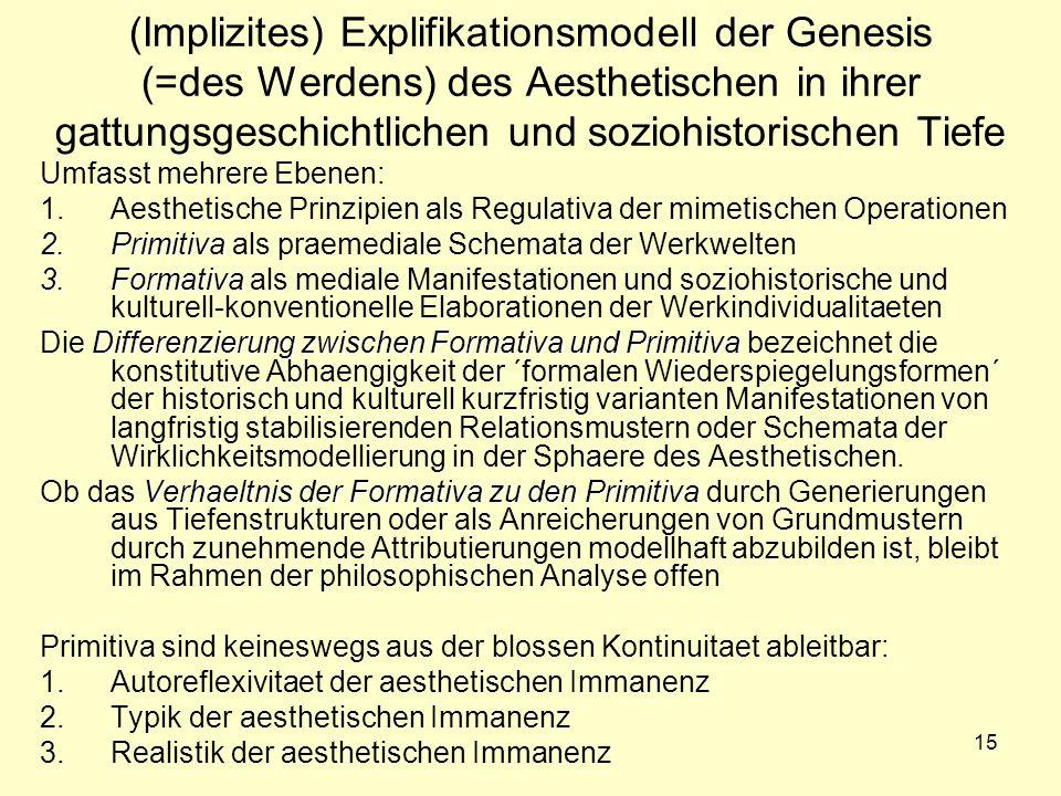 15 (Implizites) Explifikationsmodell der Genesis (=des Werdens) des Aesthetischen in ihrer gattungsgeschichtlichen und soziohistorischen Tiefe Umfasst mehrere Ebenen: 1.Aesthetische Prinzipien als Regulativa der mimetischen Operationen 2.Primitiva 2.Primitiva als praemediale Schemata der Werkwelten 3.Formativa 3.Formativa als mediale Manifestationen und soziohistorische und kulturell-konventionelle Elaborationen der Werkindividualitaeten Differenzierung zwischen Formativa und Primitiva Die Differenzierung zwischen Formativa und Primitiva bezeichnet die konstitutive Abhaengigkeit der ´formalen Wiederspiegelungsformen´ der historisch und kulturell kurzfristig varianten Manifestationen von langfristig stabilisierenden Relationsmustern oder Schemata der Wirklichkeitsmodellierung in der Sphaere des Aesthetischen.
