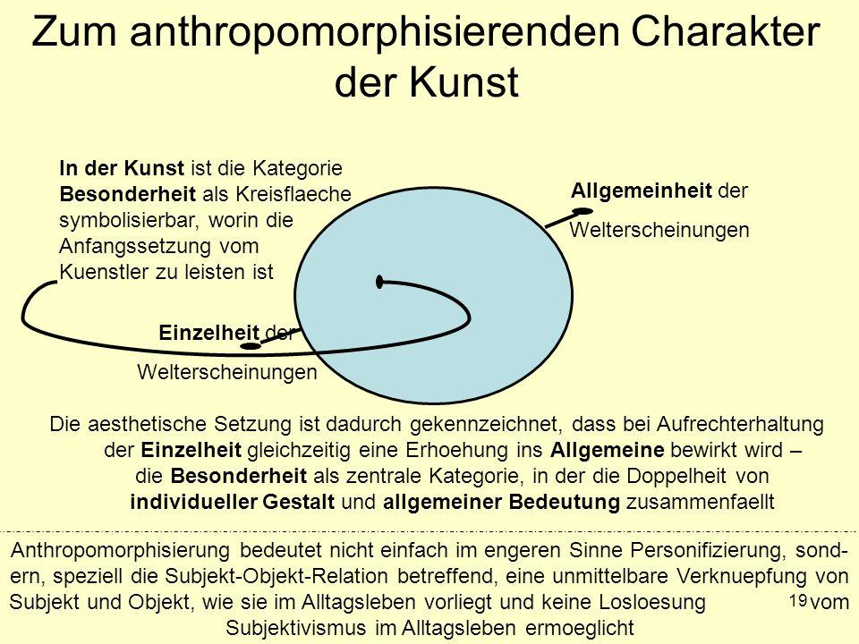 19 Zum anthropomorphisierenden Charakter der Kunst Einzelheit der Welterscheinungen Allgemeinheit der Welterscheinungen Anthropomorphisierung bedeutet nicht einfach im engeren Sinne Personifizierung, sond- ern, speziell die Subjekt-Objekt-Relation betreffend, eine unmittelbare Verknuepfung von Subjekt und Objekt, wie sie im Alltagsleben vorliegt und keine Losloesung vom Subjektivismus im Alltagsleben ermoeglicht In der Kunst ist die Kategorie Besonderheit als Kreisflaeche symbolisierbar, worin die Anfangssetzung vom Kuenstler zu leisten ist Die aesthetische Setzung ist dadurch gekennzeichnet, dass bei Aufrechterhaltung der Einzelheit gleichzeitig eine Erhoehung ins Allgemeine bewirkt wird – die Besonderheit als zentrale Kategorie, in der die Doppelheit von individueller Gestalt und allgemeiner Bedeutung zusammenfaellt