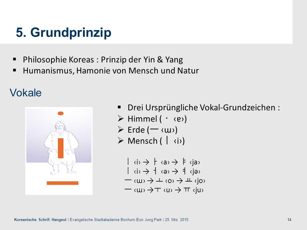 14 Koreanische Schrif: Hangeul | Evangelische Stadtakademie Bochum |Eun Jung Park | 25.