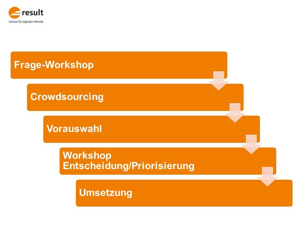 Frage-WorkshopCrowdsourcingVorauswahl Workshop Entscheidung/Priorisierung Umsetzung