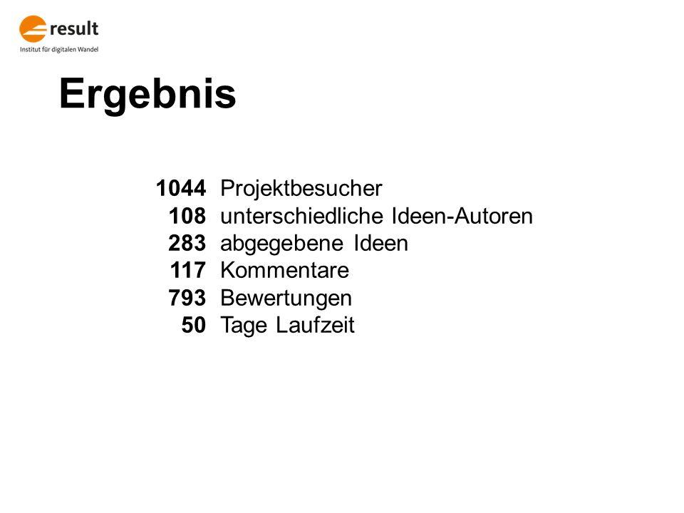1044Projektbesucher 108unterschiedliche Ideen-Autoren 283abgegebene Ideen 117Kommentare 793Bewertungen 50Tage Laufzeit Ergebnis