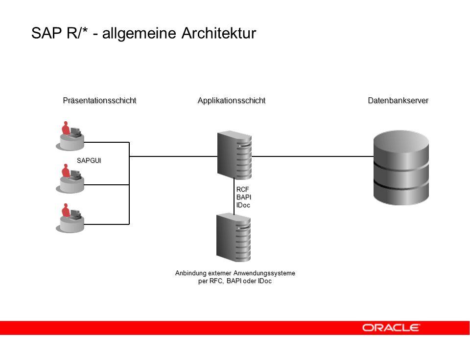 Reporting Client ApplikationsschichtDatenbankserver RCF, BAPI, IDoc Webreporting für SAP R/3 mySAP mit Application Express XMLPublisher ViewTable BAPI-Browser JCO + SAP client DLLs http Oracle Net SAP BAPI's