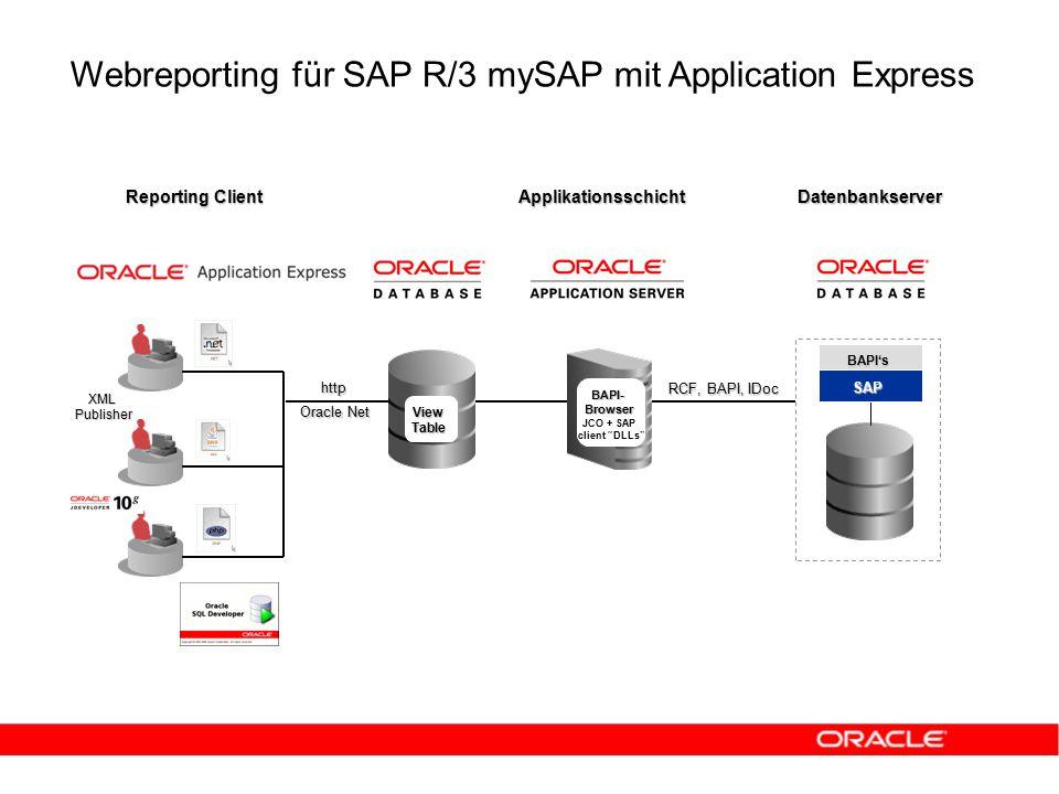 Einrichten der Infrastruktur 1.1.Datenbank mit EE, SE, oder EXpress Edition 2.