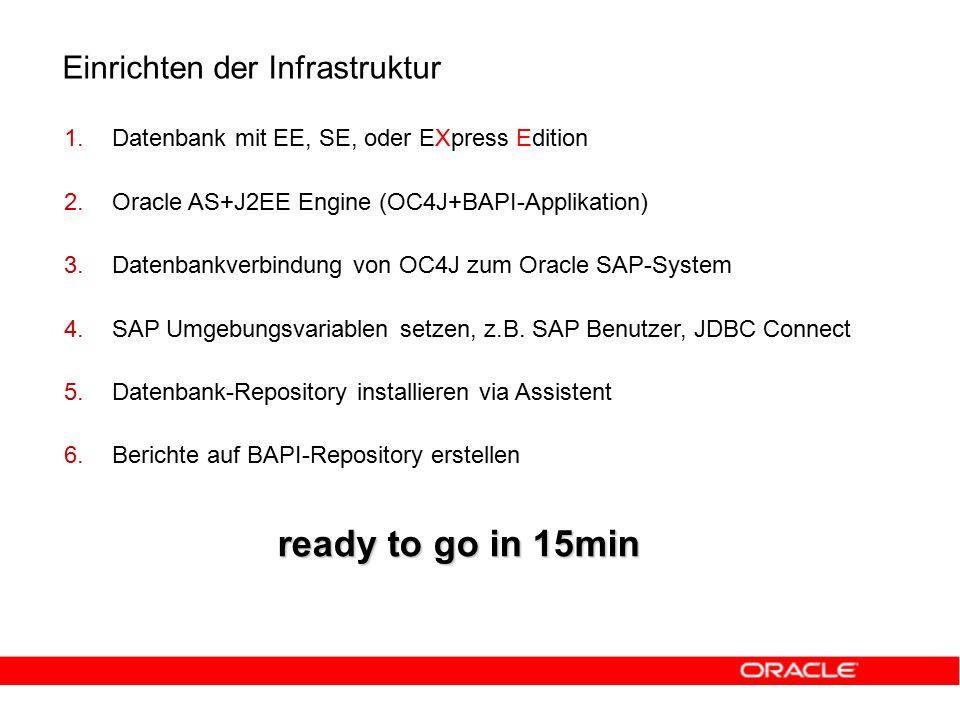 Einrichten der Infrastruktur 1. 1.Datenbank mit EE, SE, oder EXpress Edition 2.