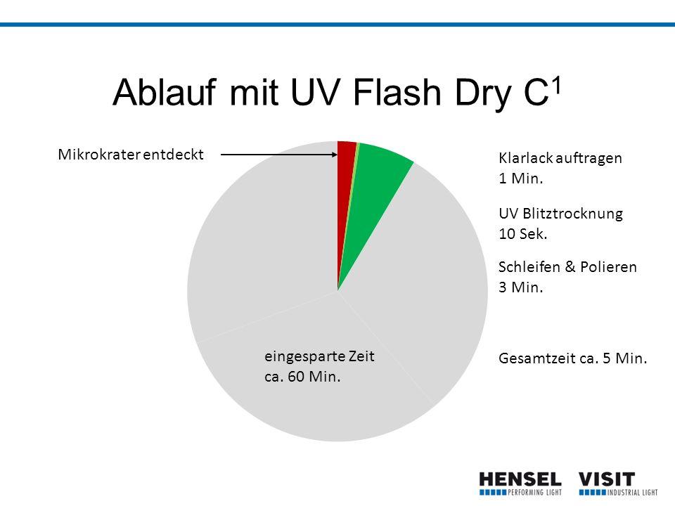 Ablauf mit UV Flash Dry C 1 Mikrokrater entdeckt eingesparte Zeit ca.