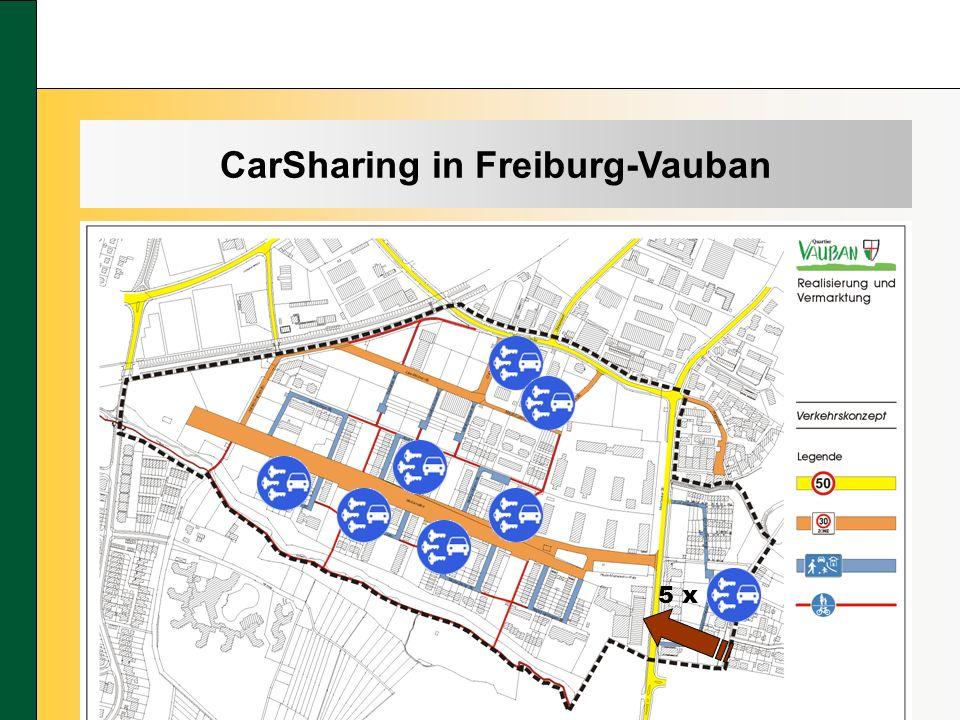 CarSharing in Freiburg-Vauban 5 x